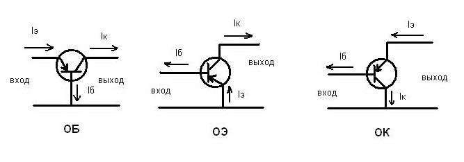 Для схемы с ОБ выходным током