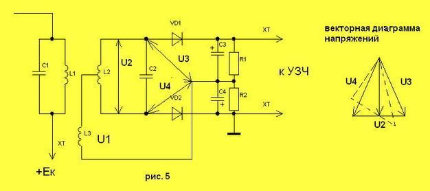 Поэтому в таких схемах необходимо применять амплитудные ограничители сигнала.  Данного недостатка.